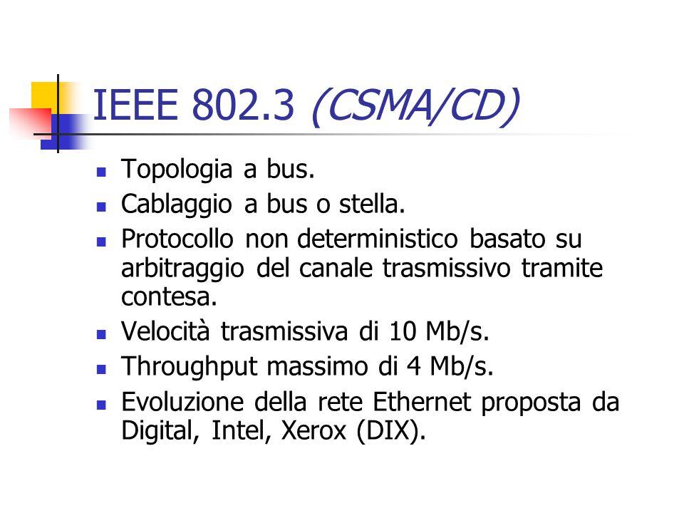 IEEE 802.3 (CSMA/CD) Topologia a bus. Cablaggio a bus o stella. Protocollo non deterministico basato su arbitraggio del canale trasmissivo tramite con