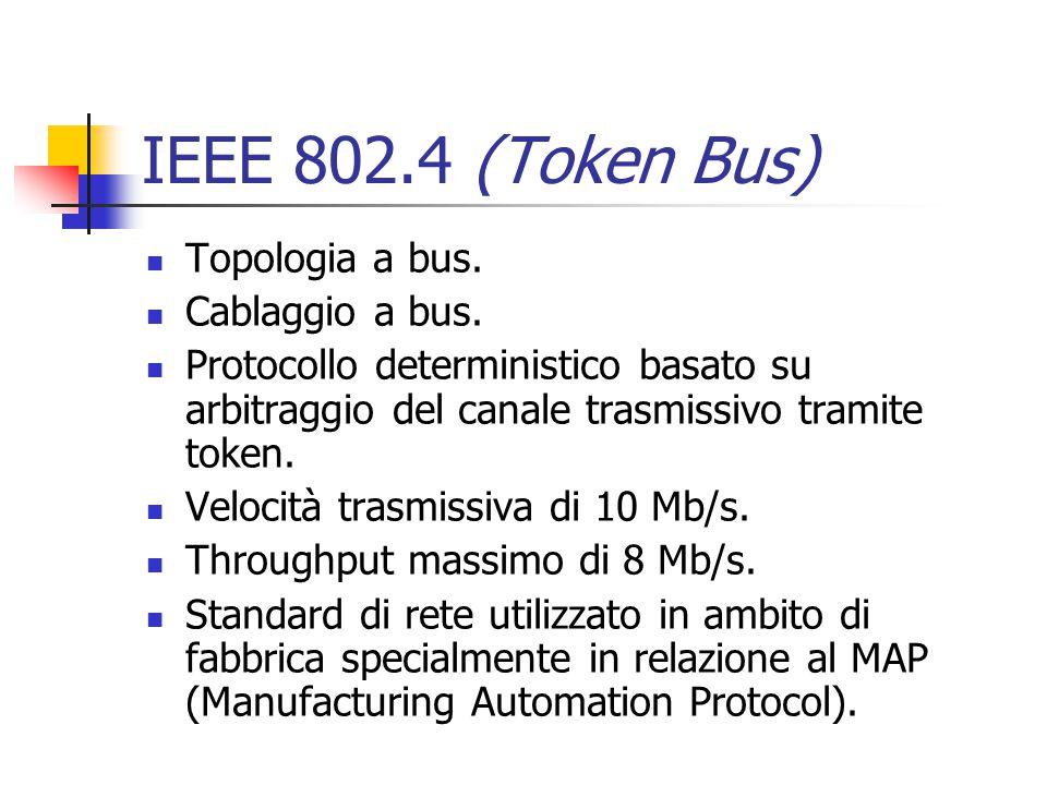 IEEE 802.4 (Token Bus) Topologia a bus. Cablaggio a bus. Protocollo deterministico basato su arbitraggio del canale trasmissivo tramite token. Velocit