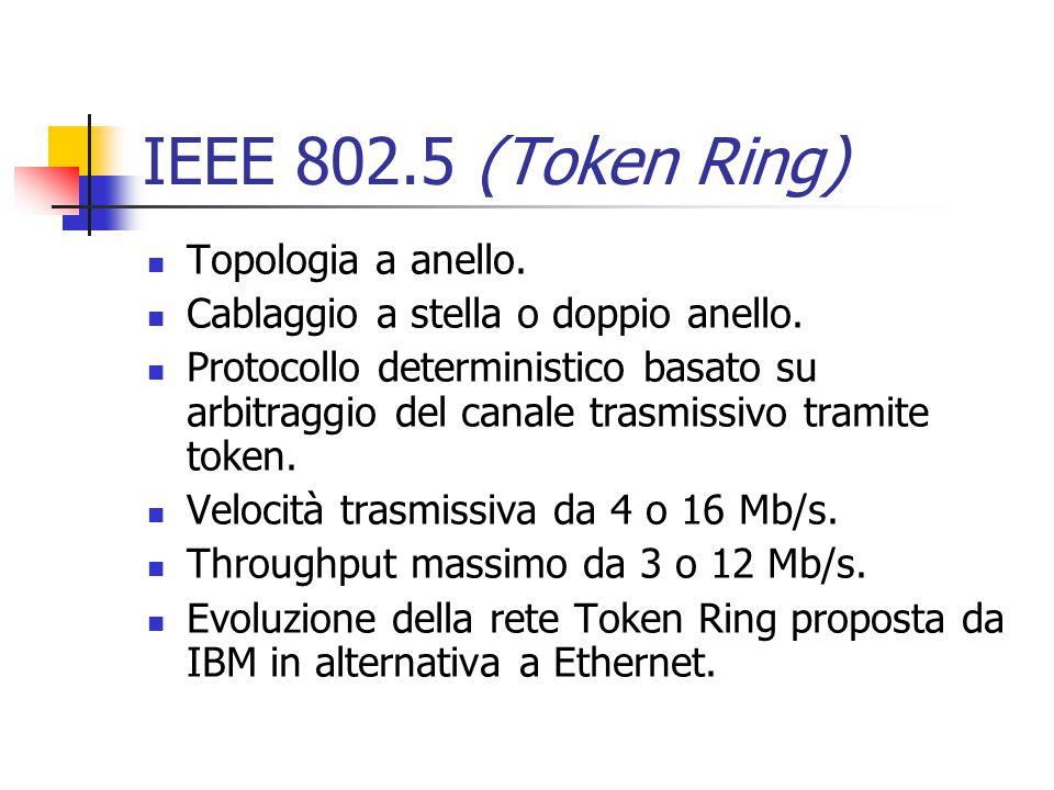 IEEE 802.5 (Token Ring) Topologia a anello. Cablaggio a stella o doppio anello. Protocollo deterministico basato su arbitraggio del canale trasmissivo