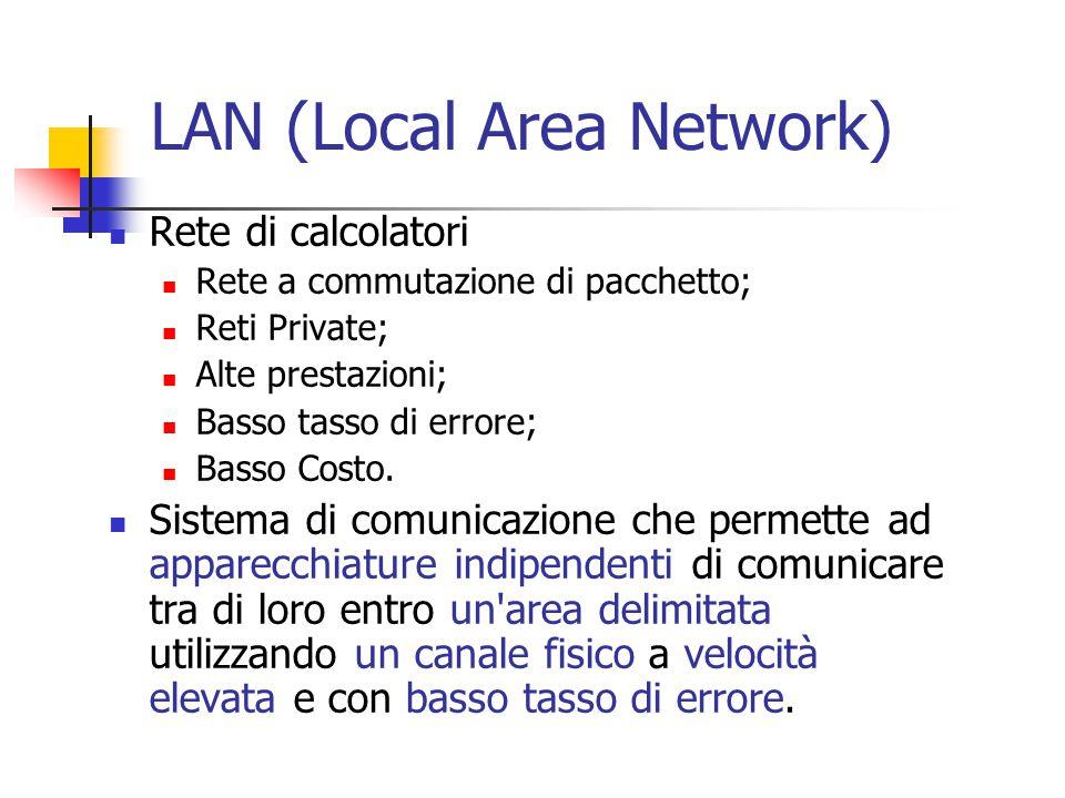 LAN (Local Area Network) Rete di calcolatori Rete a commutazione di pacchetto; Reti Private; Alte prestazioni; Basso tasso di errore; Basso Costo. Sis