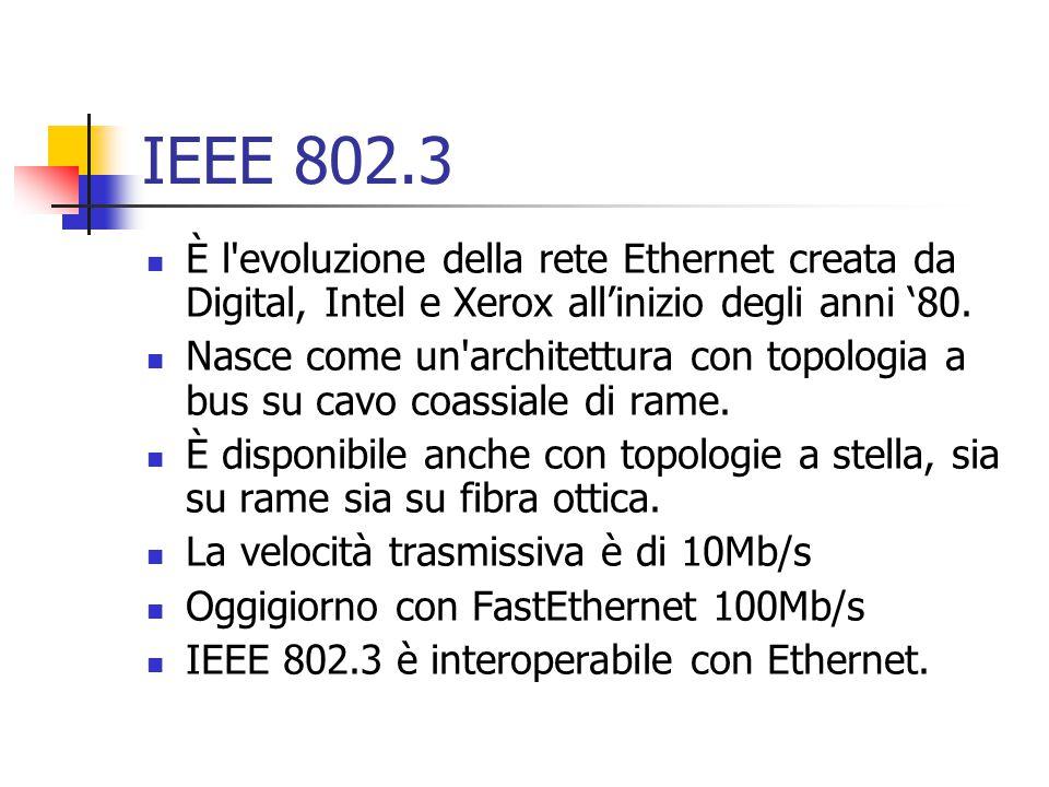 È l'evoluzione della rete Ethernet creata da Digital, Intel e Xerox all'inizio degli anni '80. Nasce come un'architettura con topologia a bus su cavo