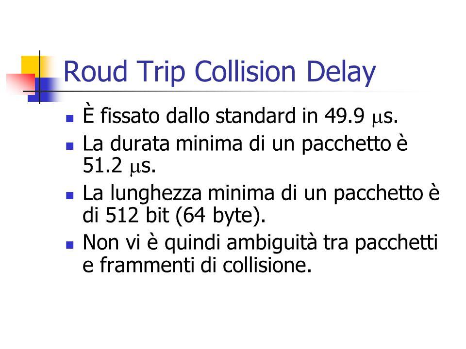 Roud Trip Collision Delay È fissato dallo standard in 49.9  s. La durata minima di un pacchetto è 51.2  s. La lunghezza minima di un pacchetto è di