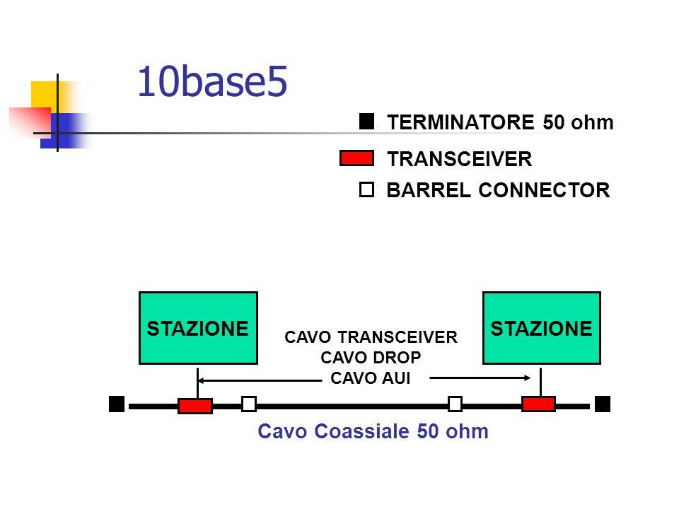 10base5 STAZIONE TERMINATORE 50 ohm BARREL CONNECTOR CAVO TRANSCEIVER CAVO DROP CAVO AUI TRANSCEIVER Cavo Coassiale 50 ohm STAZIONE