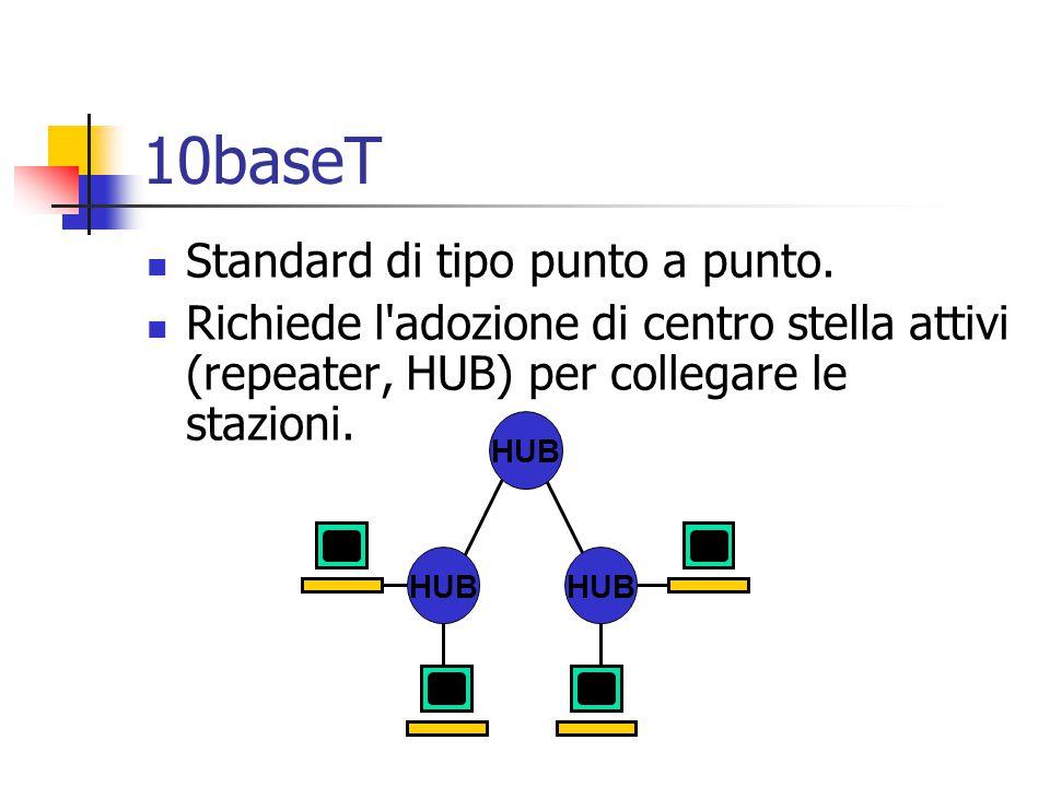 10baseT Standard di tipo punto a punto. Richiede l'adozione di centro stella attivi (repeater, HUB) per collegare le stazioni. HUB