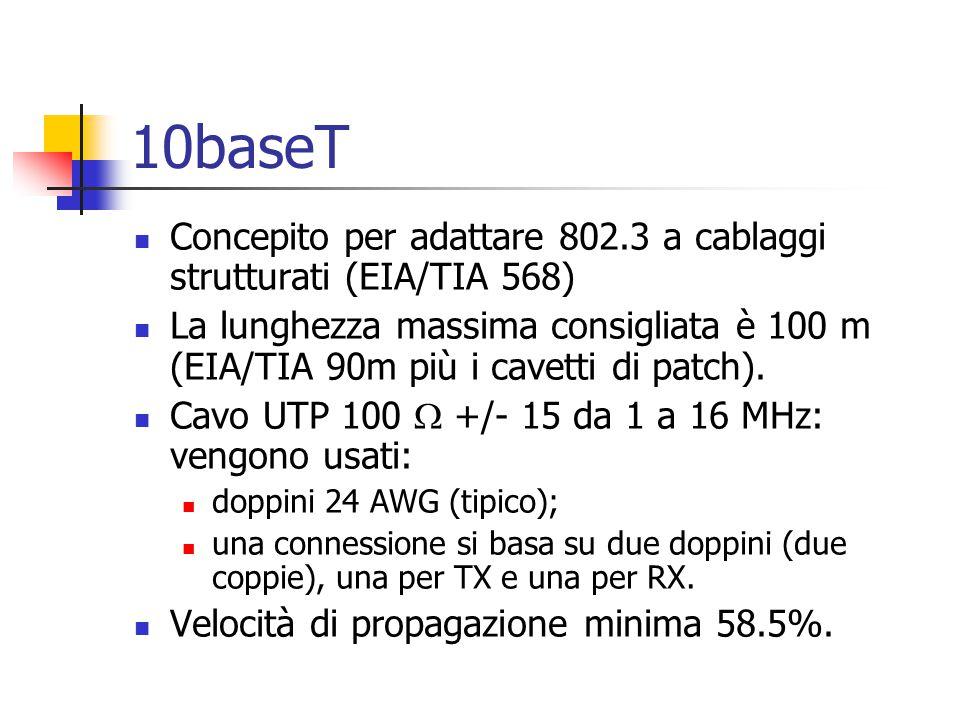10baseT Concepito per adattare 802.3 a cablaggi strutturati (EIA/TIA 568) La lunghezza massima consigliata è 100 m (EIA/TIA 90m più i cavetti di patch