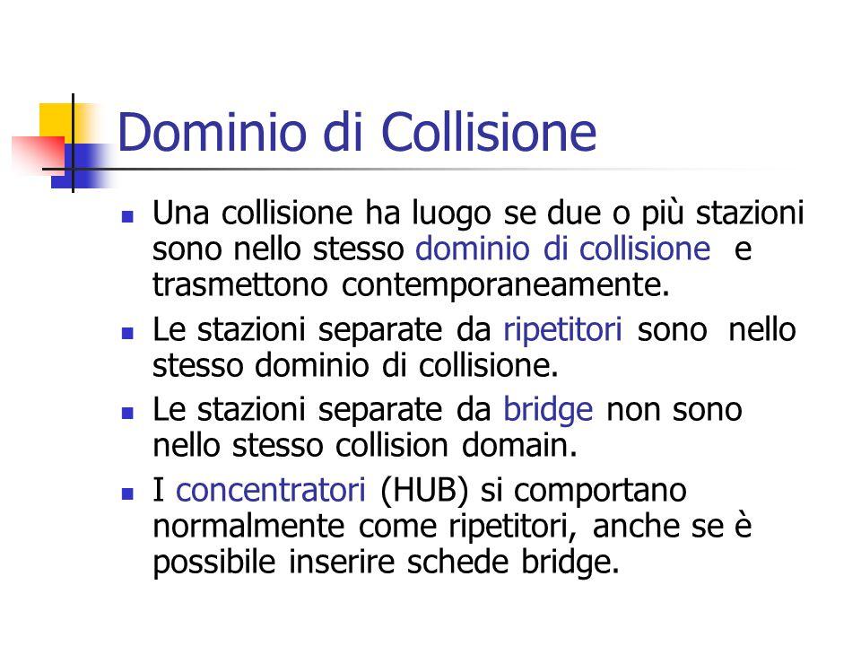 Dominio di Collisione Una collisione ha luogo se due o più stazioni sono nello stesso dominio di collisione e trasmettono contemporaneamente. Le stazi