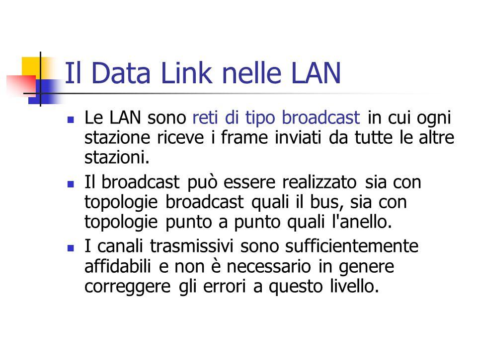 Il Data Link nelle LAN Le LAN sono reti di tipo broadcast in cui ogni stazione riceve i frame inviati da tutte le altre stazioni. Il broadcast può ess