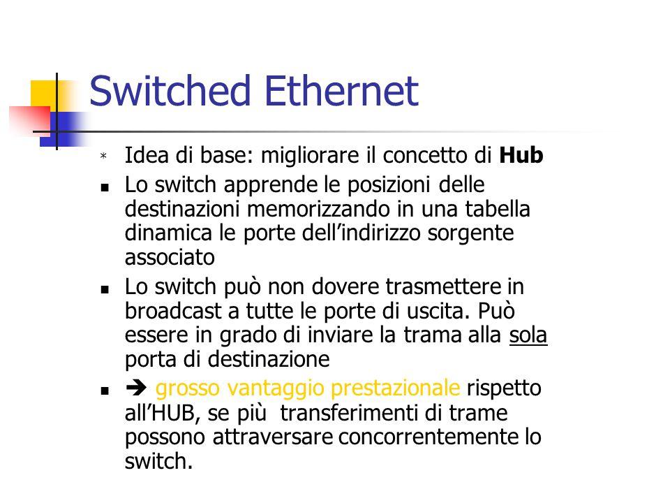 Switched Ethernet * Idea di base: migliorare il concetto di Hub Lo switch apprende le posizioni delle destinazioni memorizzando in una tabella dinamic