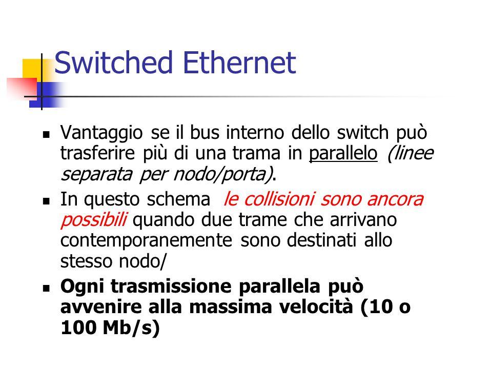 Switched Ethernet Vantaggio se il bus interno dello switch può trasferire più di una trama in parallelo (linee separata per nodo/porta). In questo sch