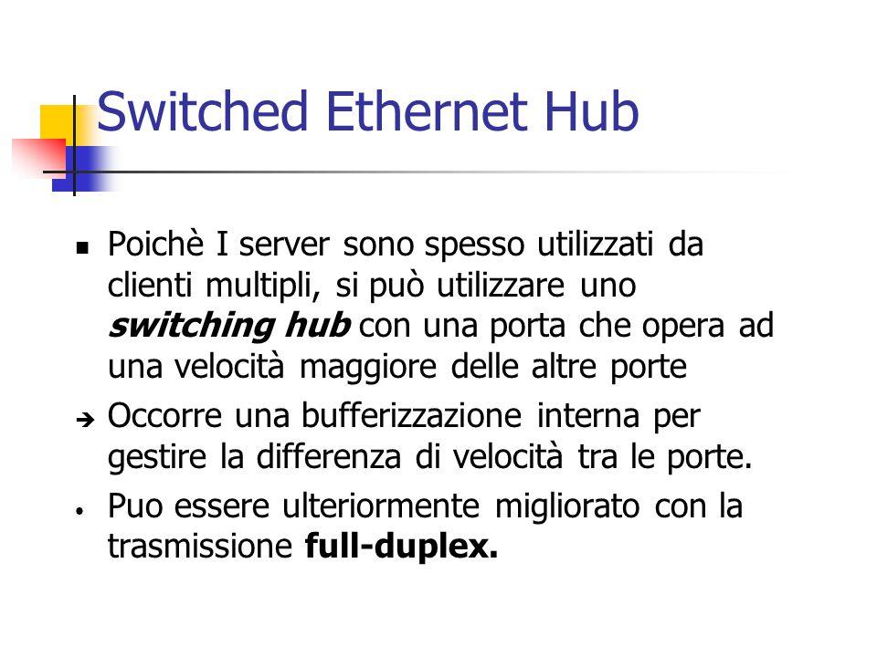 Switched Ethernet Hub Poichè I server sono spesso utilizzati da clienti multipli, si può utilizzare uno switching hub con una porta che opera ad una v