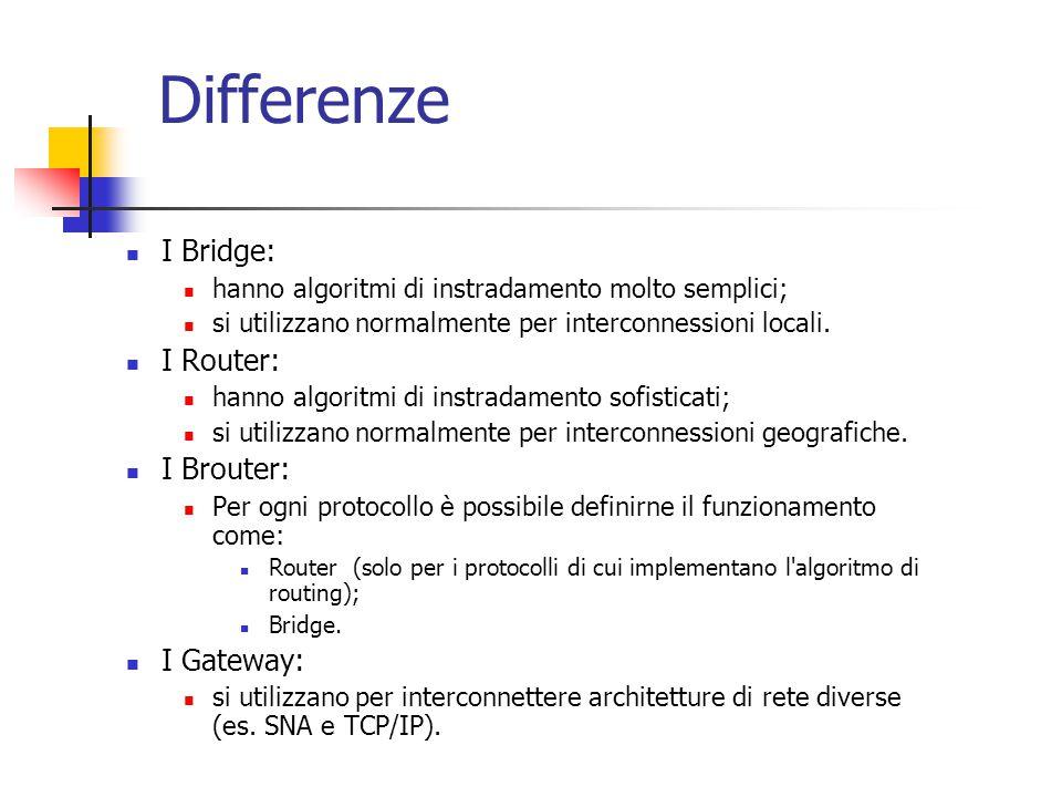 Differenze I Bridge: hanno algoritmi di instradamento molto semplici; si utilizzano normalmente per interconnessioni locali. I Router: hanno algoritmi