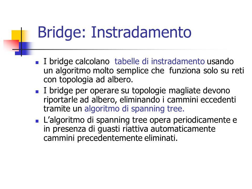 Bridge: Instradamento I bridge calcolano tabelle di instradamento usando un algoritmo molto semplice che funziona solo su reti con topologia ad albero