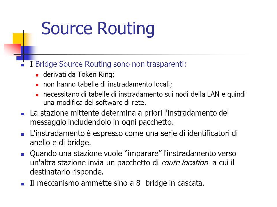 Source Routing I Bridge Source Routing sono non trasparenti: derivati da Token Ring; non hanno tabelle di instradamento locali; necessitano di tabelle