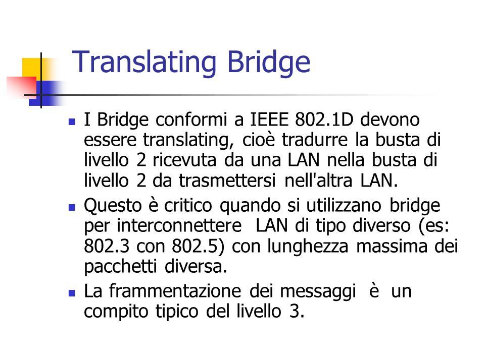 Translating Bridge I Bridge conformi a IEEE 802.1D devono essere translating, cioè tradurre la busta di livello 2 ricevuta da una LAN nella busta di l