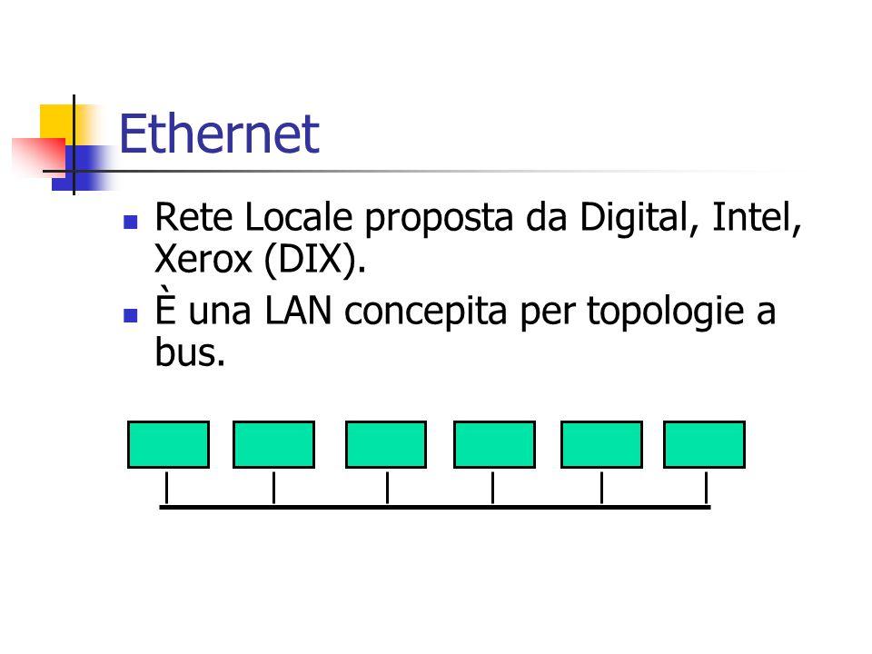 Ethernet Rete Locale proposta da Digital, Intel, Xerox (DIX). È una LAN concepita per topologie a bus.
