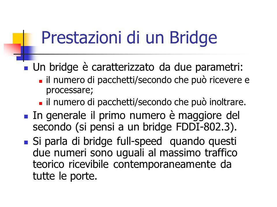 Prestazioni di un Bridge Un bridge è caratterizzato da due parametri: il numero di pacchetti/secondo che può ricevere e processare; il numero di pacch