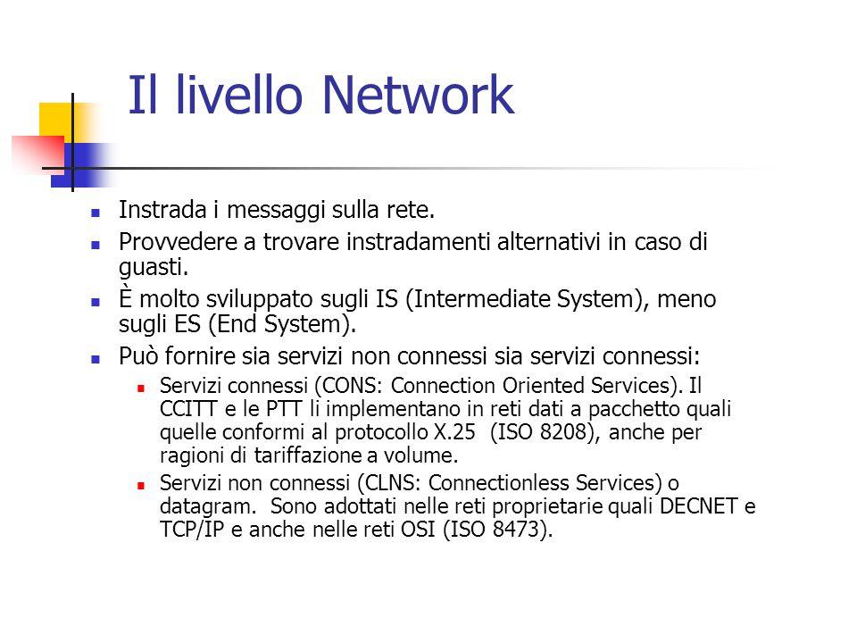 Il livello Network Instrada i messaggi sulla rete. Provvedere a trovare instradamenti alternativi in caso di guasti. È molto sviluppato sugli IS (Inte