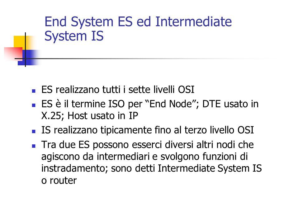 """End System ES ed Intermediate System IS ES realizzano tutti i sette livelli OSI ES è il termine ISO per """"End Node""""; DTE usato in X.25; Host usato in I"""