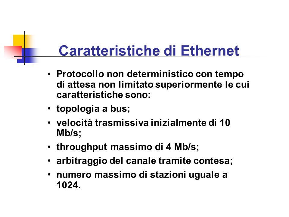 Caratteristiche di Ethernet Protocollo non deterministico con tempo di attesa non limitato superiormente le cui caratteristiche sono: topologia a bus;