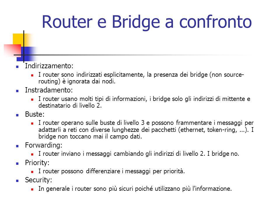 Router e Bridge a confronto Indirizzamento: I router sono indirizzati esplicitamente, la presenza dei bridge (non source- routing) è ignorata dai nodi