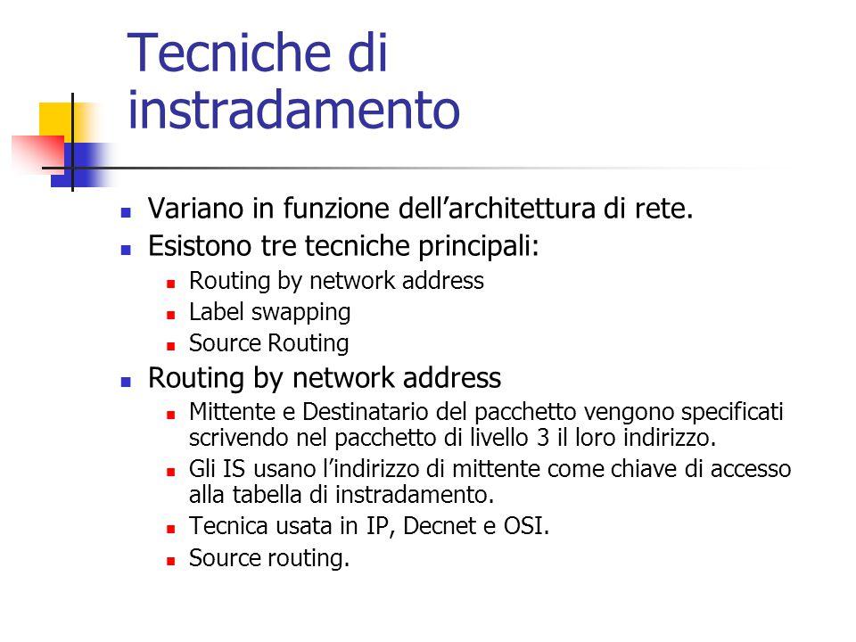 Tecniche di instradamento Variano in funzione dell'architettura di rete. Esistono tre tecniche principali: Routing by network address Label swapping S
