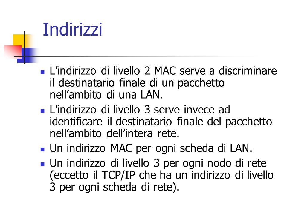 Indirizzi L'indirizzo di livello 2 MAC serve a discriminare il destinatario finale di un pacchetto nell'ambito di una LAN. L'indirizzo di livello 3 se
