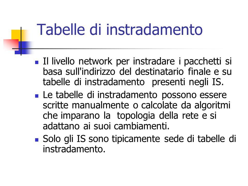 Tabelle di instradamento Il livello network per instradare i pacchetti si basa sull'indirizzo del destinatario finale e su tabelle di instradamento pr