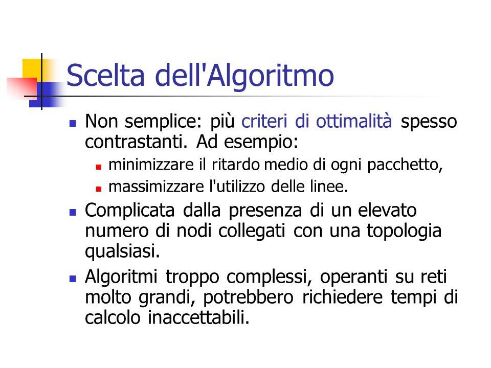 Scelta dell'Algoritmo Non semplice: più criteri di ottimalità spesso contrastanti. Ad esempio: minimizzare il ritardo medio di ogni pacchetto, massimi