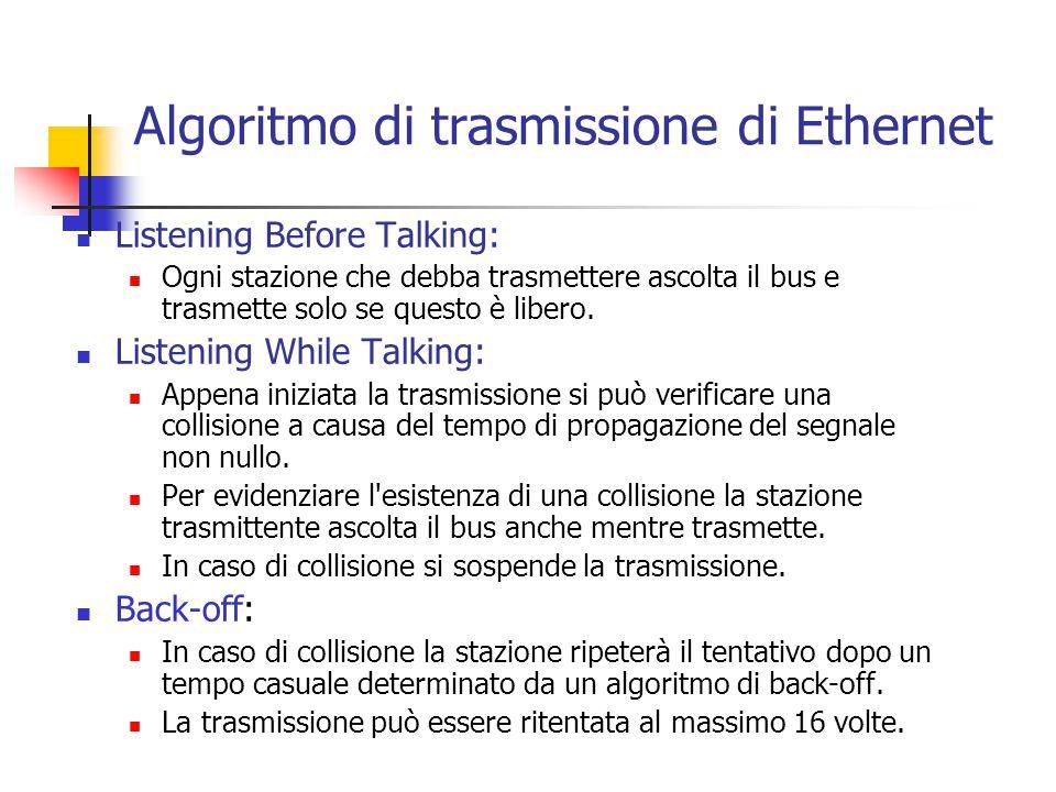 Algoritmo di trasmissione di Ethernet Listening Before Talking: Ogni stazione che debba trasmettere ascolta il bus e trasmette solo se questo è libero