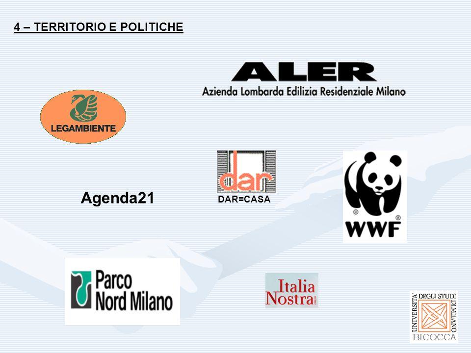 4 – TERRITORIO E POLITICHE Agenda21 DAR=CASA