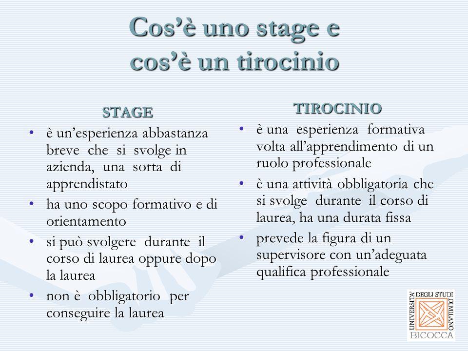 Cos'è uno stage e cos'è un tirocinio STAGE è un'esperienza abbastanza breve che si svolge in azienda, una sorta di apprendistatoè un'esperienza abbast