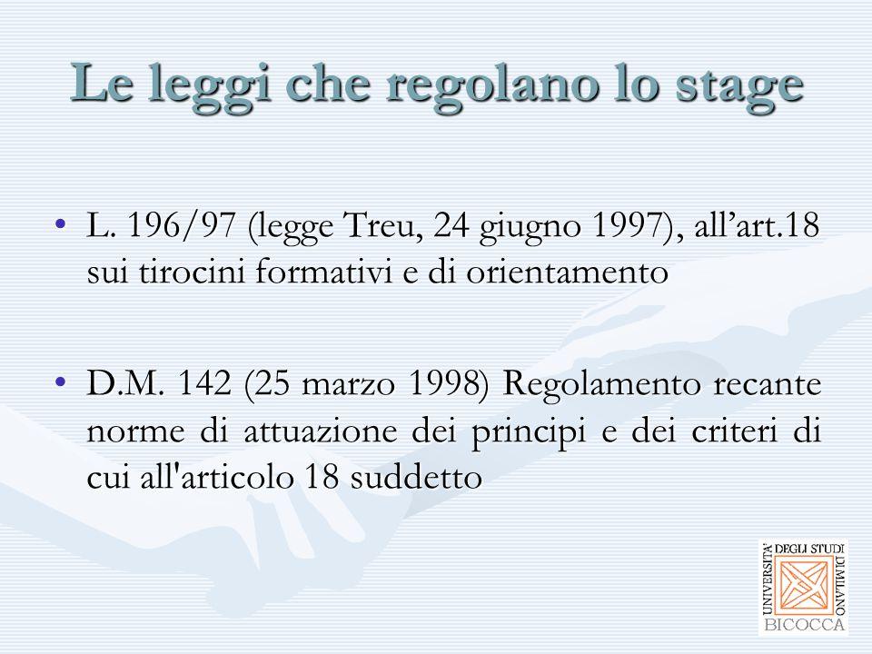 Le leggi che regolano lo stage L. 196/97 (legge Treu, 24 giugno 1997), all'art.18 sui tirocini formativi e di orientamentoL. 196/97 (legge Treu, 24 gi