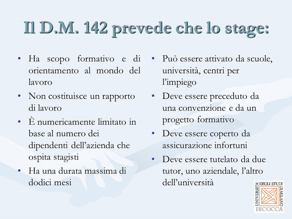 Il D.M. 142 prevede che lo stage: Ha scopo formativo e di orientamento al mondo del lavoroHa scopo formativo e di orientamento al mondo del lavoro Non