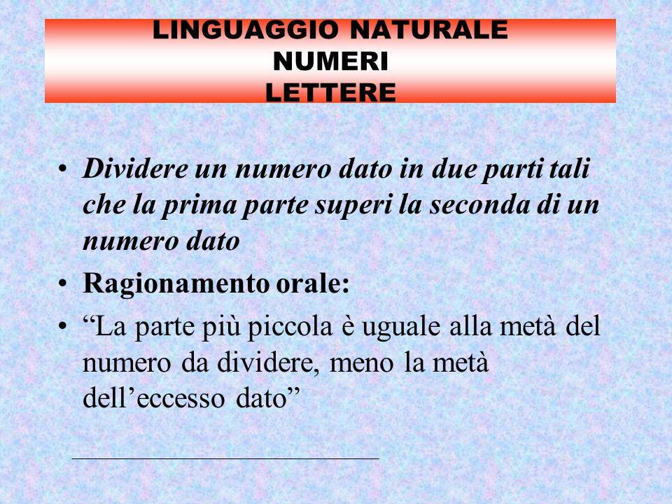LINGUAGGIO NATURALE NUMERI LETTERE Dividere un numero dato in due parti tali che la prima parte superi la seconda di un numero dato Ragionamento orale