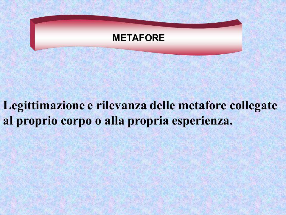 Legittimazione e rilevanza delle metafore collegate al proprio corpo o alla propria esperienza. METAFORE