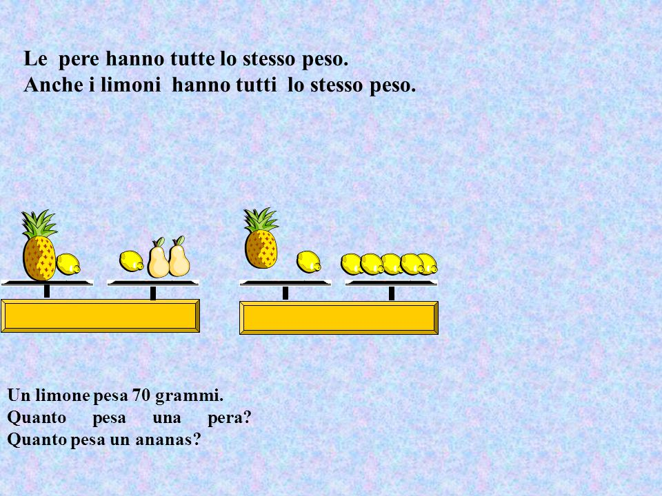 Le pere hanno tutte lo stesso peso. Anche i limoni hanno tutti lo stesso peso. Un limone pesa 70 grammi. Quanto pesa una pera? Quanto pesa un ananas?
