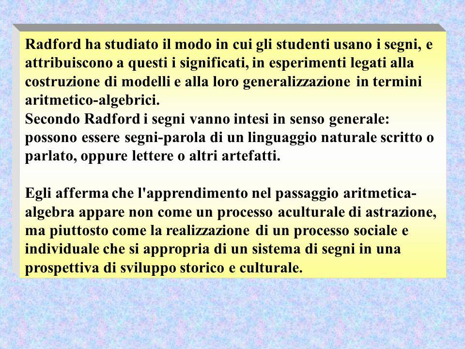 Radford ha studiato il modo in cui gli studenti usano i segni, e attribuiscono a questi i significati, in esperimenti legati alla costruzione di model