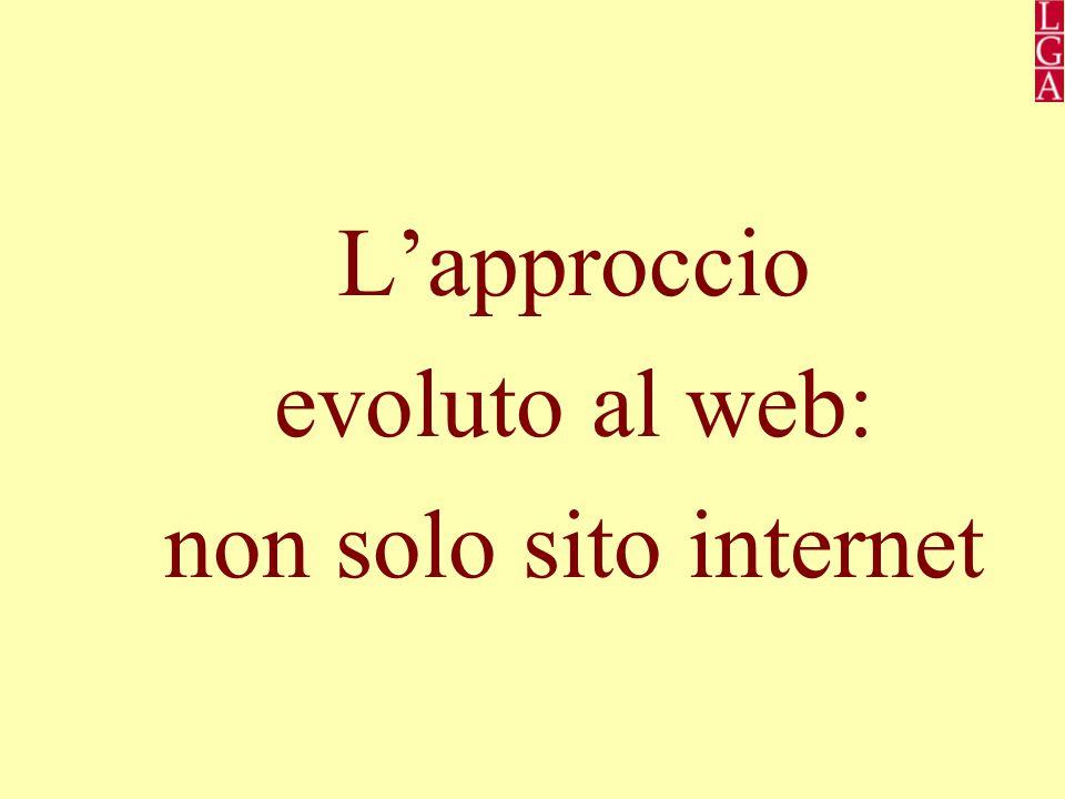 L'approccio evoluto al web: non solo sito internet
