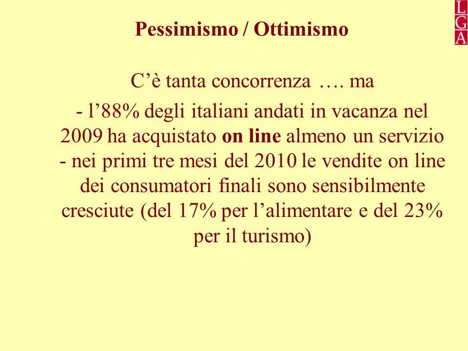 Pessimismo / Ottimismo C'è tanta concorrenza ….
