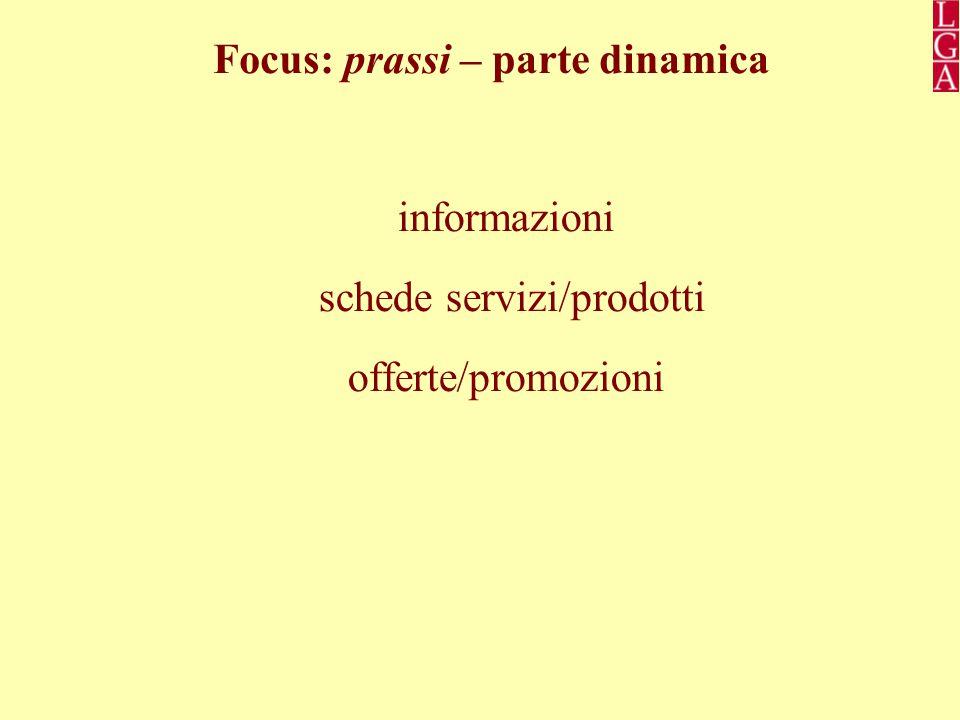 Focus: prassi – parte dinamica informazioni schede servizi/prodotti offerte/promozioni