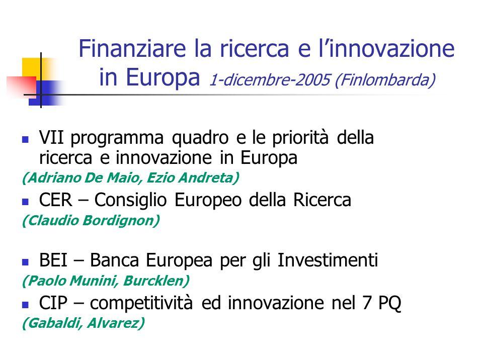 Finanziare la ricerca e l'innovazione in Europa 1-dicembre-2005 (Finlombarda) VII programma quadro e le priorità della ricerca e innovazione in Europa (Adriano De Maio, Ezio Andreta) CER – Consiglio Europeo della Ricerca (Claudio Bordignon) BEI – Banca Europea per gli Investimenti (Paolo Munini, Burcklen) CIP – competitività ed innovazione nel 7 PQ (Gabaldi, Alvarez)