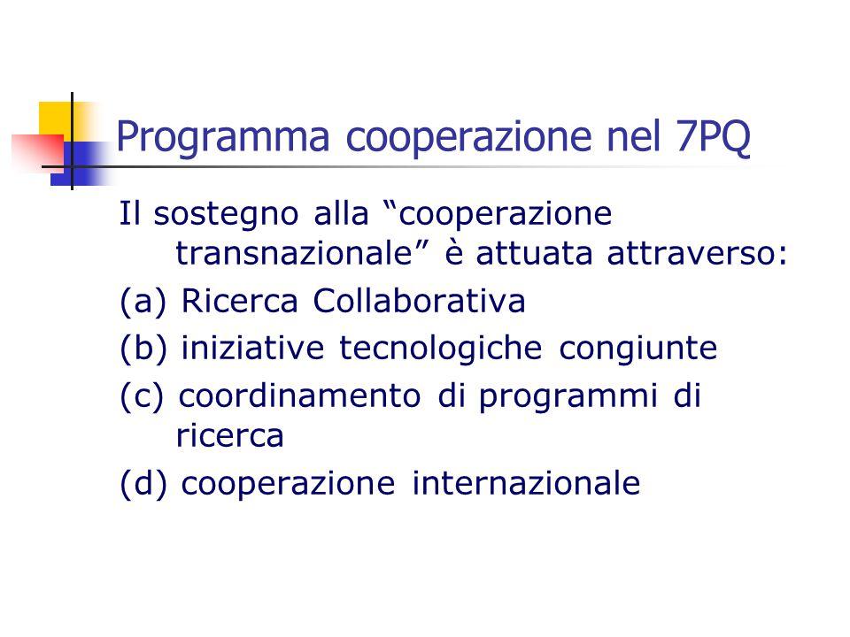 Programma cooperazione nel 7PQ Il sostegno alla cooperazione transnazionale è attuata attraverso: (a) Ricerca Collaborativa (b) iniziative tecnologiche congiunte (c) coordinamento di programmi di ricerca (d) cooperazione internazionale