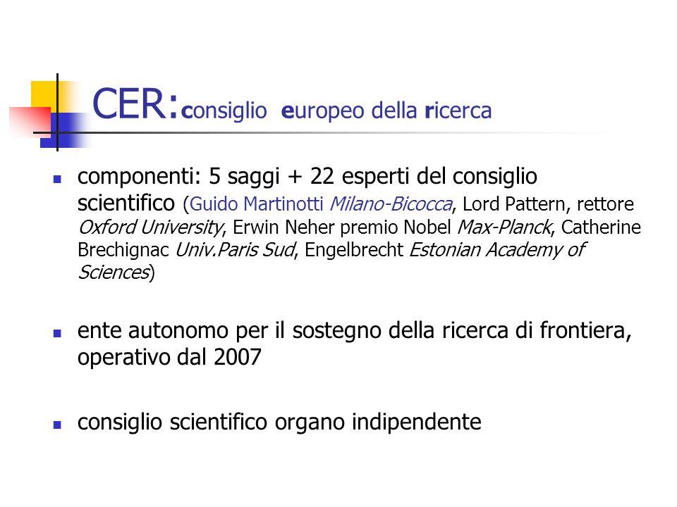 CER: consiglio europeo della ricerca componenti: 5 saggi + 22 esperti del consiglio scientifico (Guido Martinotti Milano-Bicocca, Lord Pattern, rettor