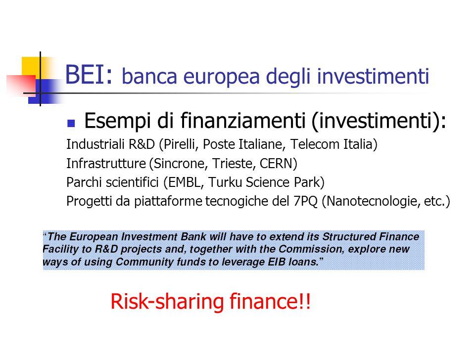 BEI: banca europea degli investimenti Esempi di finanziamenti (investimenti): Industriali R&D (Pirelli, Poste Italiane, Telecom Italia) Infrastrutture (Sincrone, Trieste, CERN) Parchi scientifici (EMBL, Turku Science Park) Progetti da piattaforme tecnogiche del 7PQ (Nanotecnologie, etc.) Risk-sharing finance!!