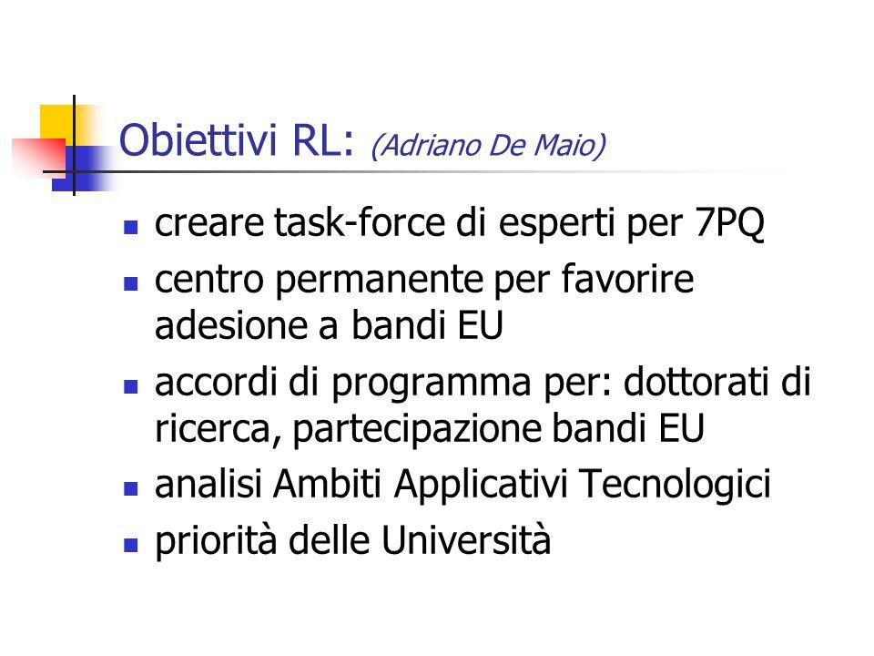 Obiettivi RL: (Adriano De Maio) creare task-force di esperti per 7PQ centro permanente per favorire adesione a bandi EU accordi di programma per: dottorati di ricerca, partecipazione bandi EU analisi Ambiti Applicativi Tecnologici priorità delle Università