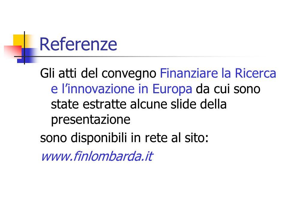 Referenze Gli atti del convegno Finanziare la Ricerca e l'innovazione in Europa da cui sono state estratte alcune slide della presentazione sono disponibili in rete al sito: www.finlombarda.it