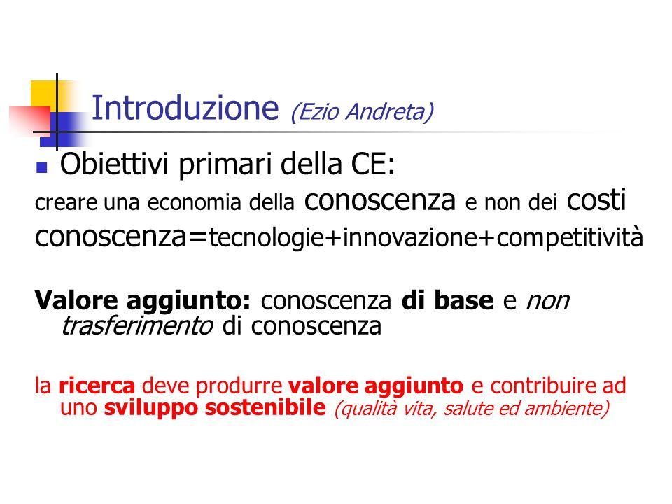 Introduzione (Ezio Andreta) Obiettivi primari della CE: creare una economia della conoscenza e non dei costi conoscenza= tecnologie+innovazione+compet