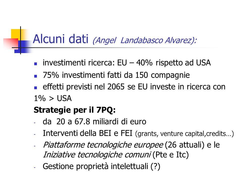 Alcuni dati (Angel Landabasco Alvarez): investimenti ricerca: EU – 40% rispetto ad USA 75% investimenti fatti da 150 compagnie effetti previsti nel 2065 se EU investe in ricerca con 1% > USA Strategie per il 7PQ: - da 20 a 67.8 miliardi di euro - Interventi della BEI e FEI (grants, venture capital,credits…) - Piattaforme tecnologiche europee (26 attuali) e le Iniziative tecnologiche comuni (Pte e Itc) - Gestione proprietà intelettuali ( )