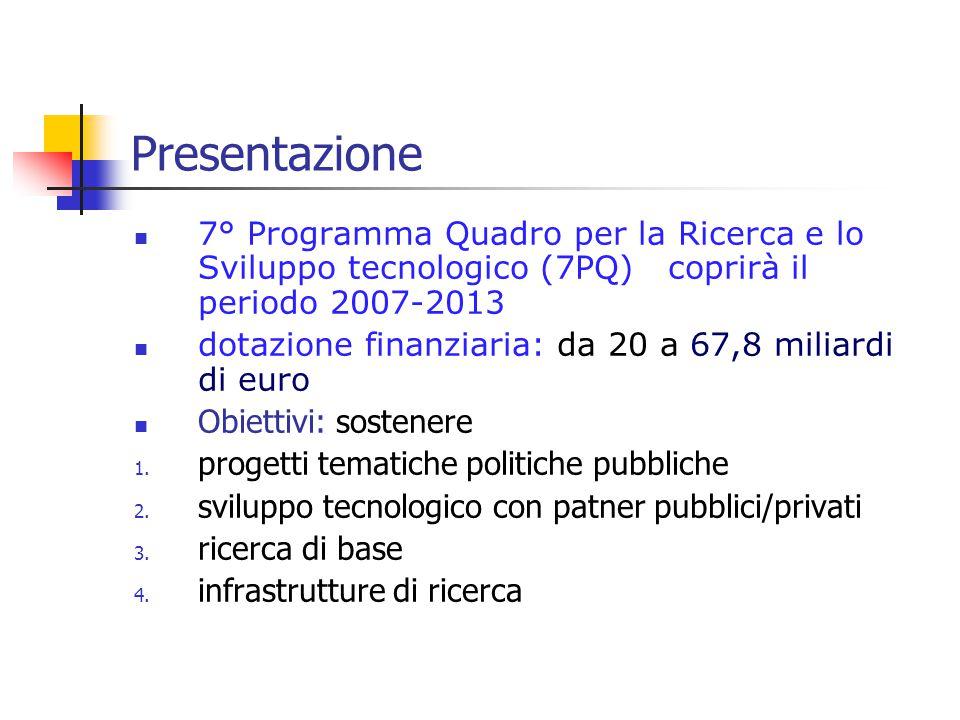 Presentazione 7° Programma Quadro per la Ricerca e lo Sviluppo tecnologico (7PQ) coprirà il periodo 2007-2013 dotazione finanziaria: da 20 a 67,8 miliardi di euro Obiettivi: sostenere 1.