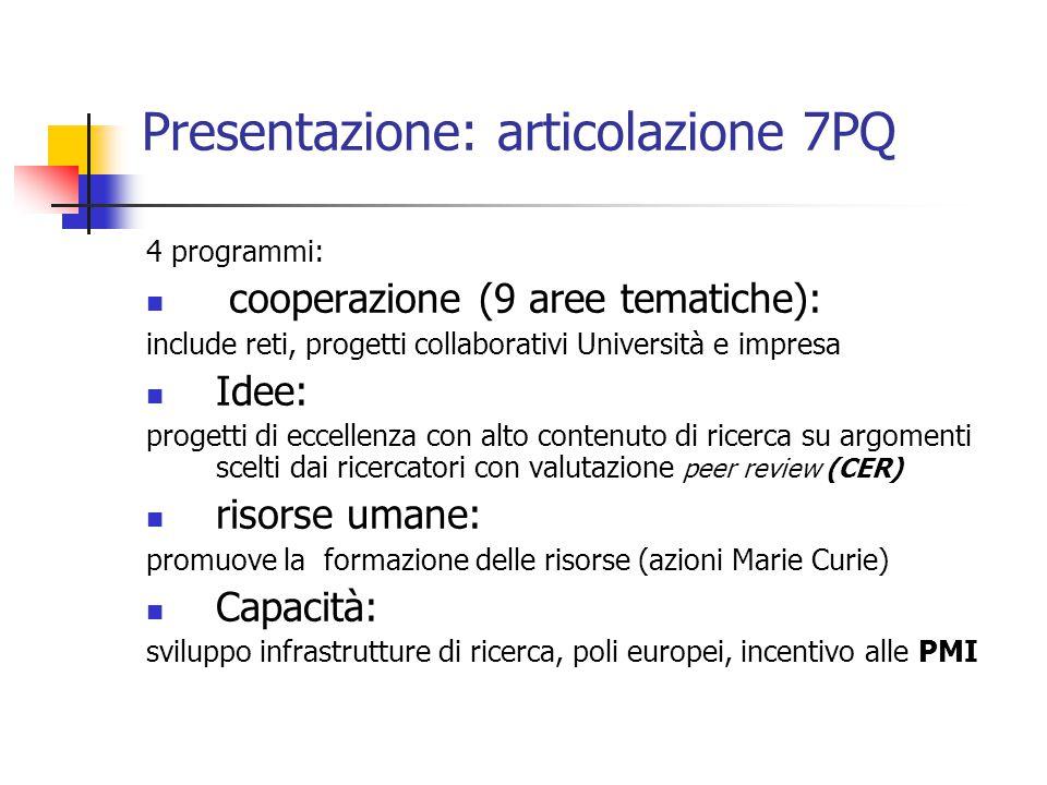 Presentazione: articolazione 7PQ 4 programmi: cooperazione (9 aree tematiche): include reti, progetti collaborativi Università e impresa Idee: progett